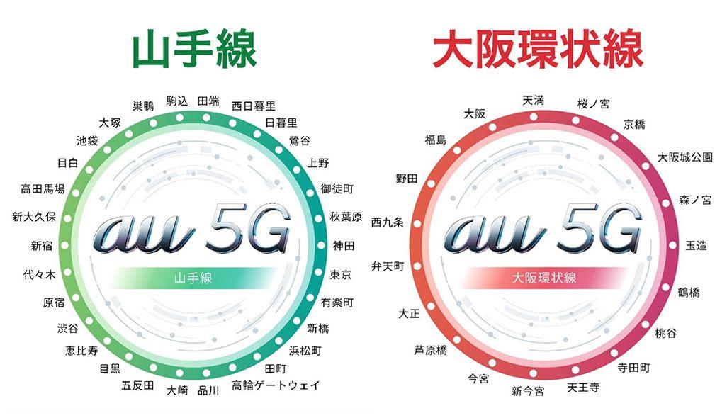 JR山手線と大阪環状線の路線図