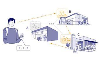 5Gの特長イメージ図