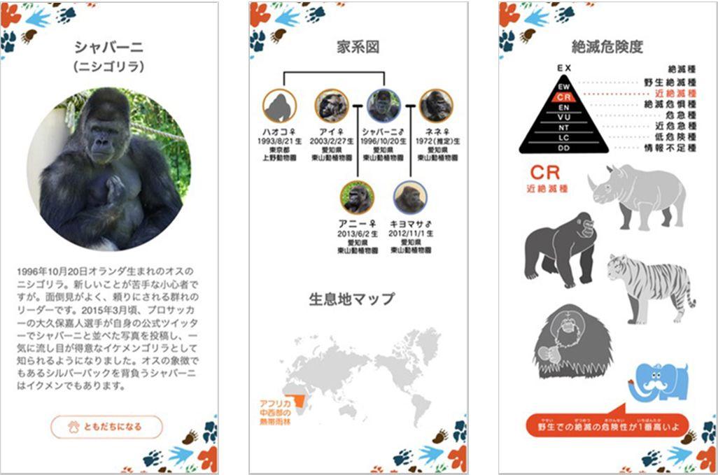 「one zooスコープ」に表示される各種画面のイメージ