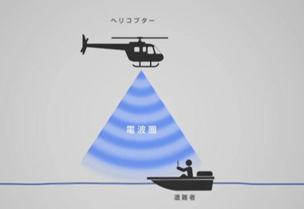 ヘリコプターから電波を送ってエリアを構築、海上の遭難者とコミュニケーション