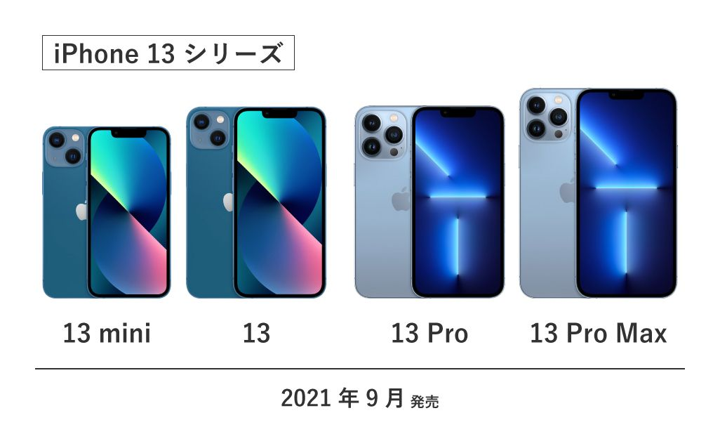 iPhone 13、iPhone 13 mini、iPhone 13 Pro、iPhone 13 Pro Max