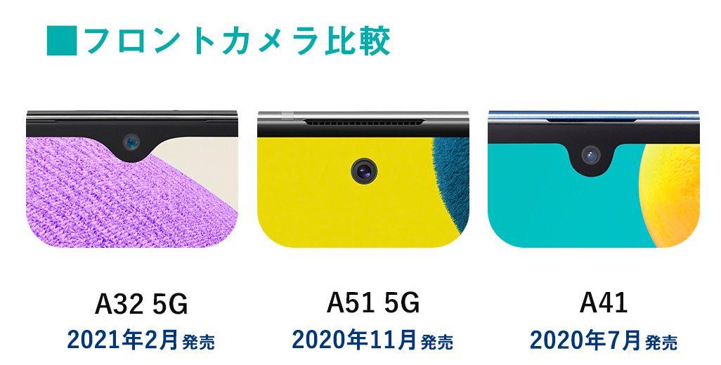 Galaxy Aシリーズのフロントカメラ比較