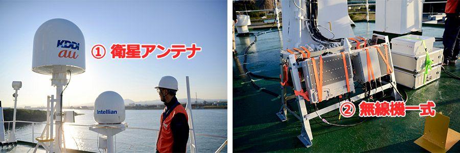 KDDIオーシャンリンクの船上に設置された船舶型基地局の構成