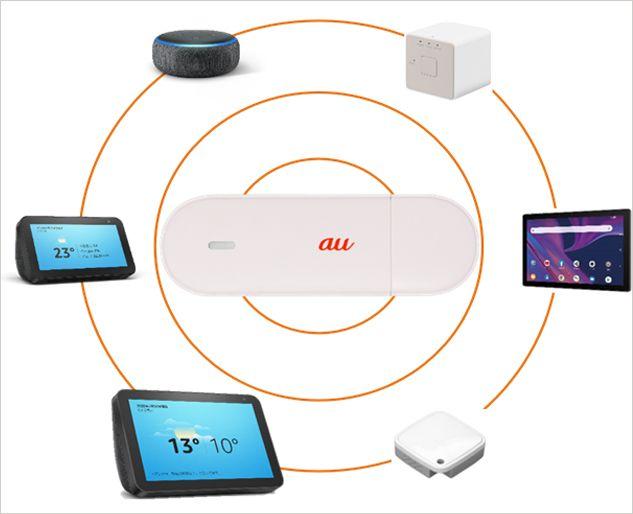 auの「無線LAN STICK」