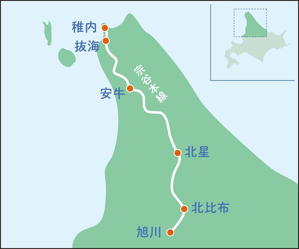 旭川駅から稚内駅を結ぶ宗谷本線