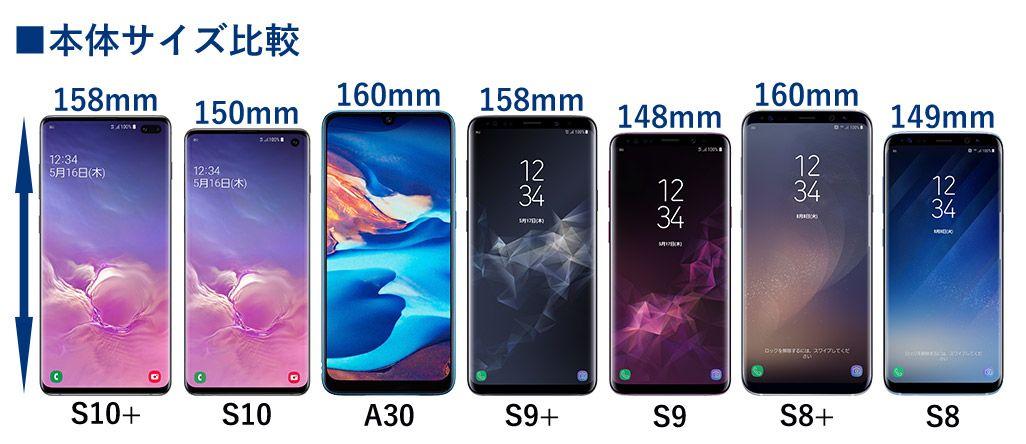 Galaxyシリーズ 本体サイズ比較