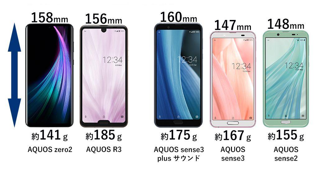 AQUOS zero2、AQUOS sense3 plus サウンド、AQUOS sense3、AQUOS R3、AQUOS sense2の本体サイズ・重さの比較表