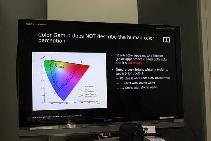 Dolby Visionが扱える色域を表した図