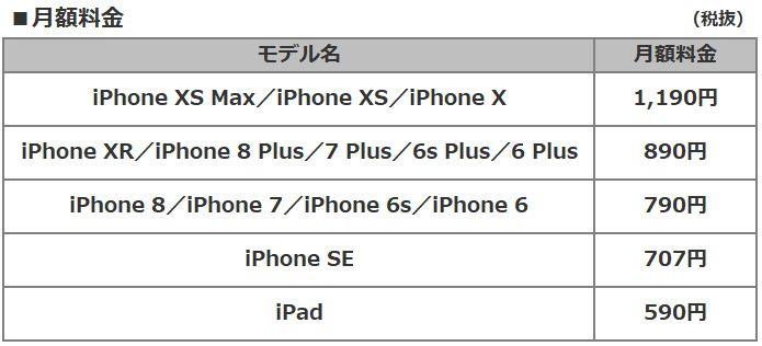 故障紛失サポート with AppleCare Servicesの月額料金