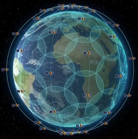 イリジウム衛星の軌道イメージ