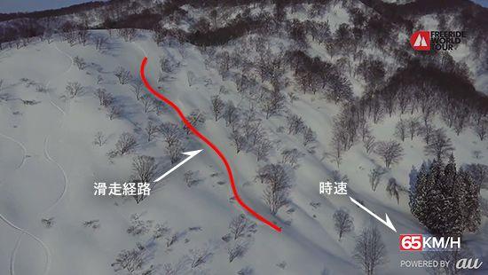 FWT Hakuba 2020の中継映像