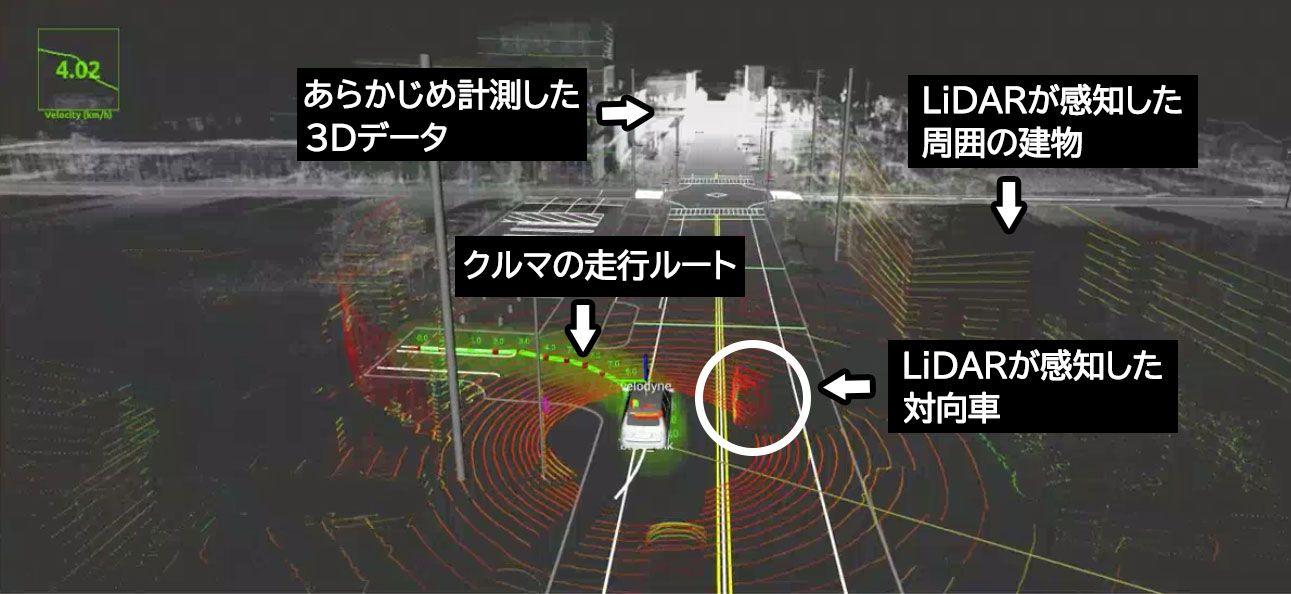 赤外線センサー「LiDAR」