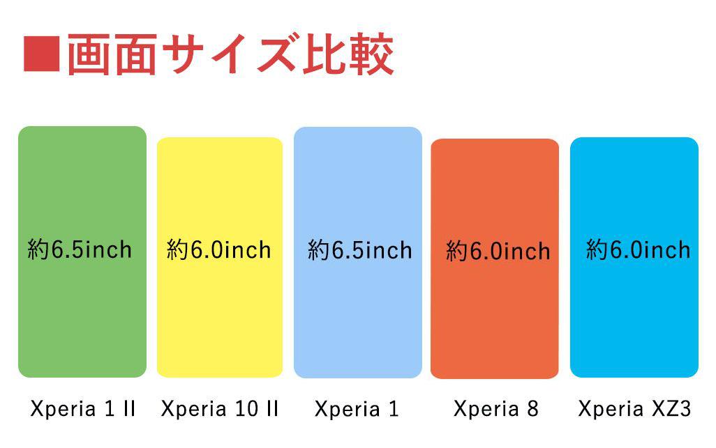 Xpediaの画面サイズ比較