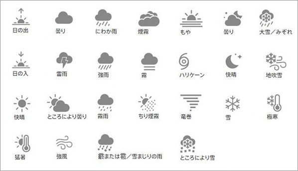 iPhone 天気アプリ 天気アイコン