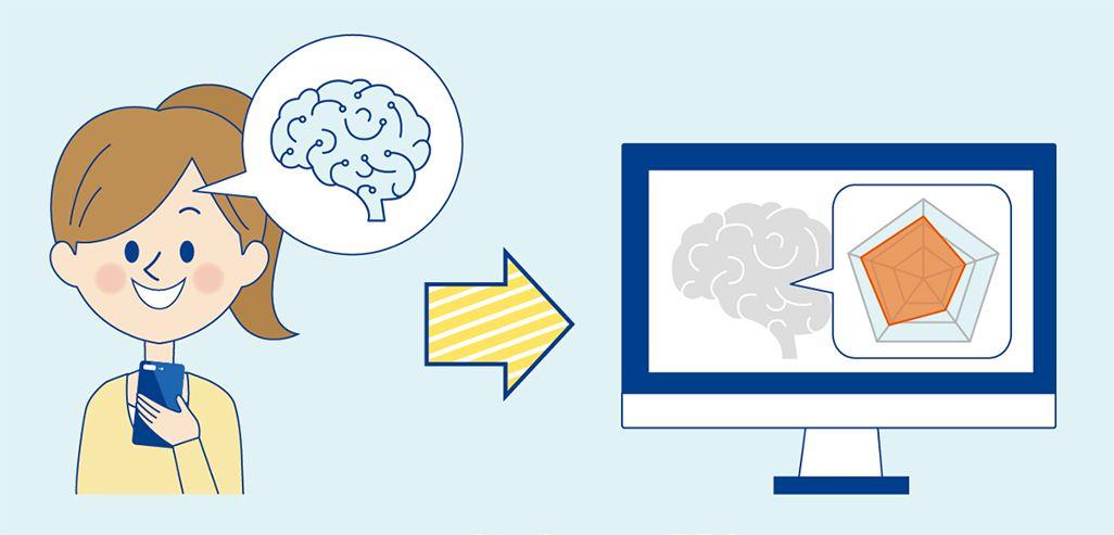 脳科学とAIを活用したスマホ依存の研究