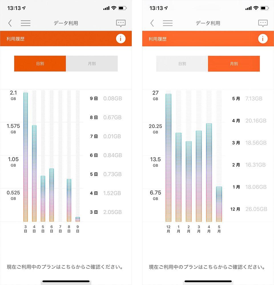 My au アプリのデータ残量画面