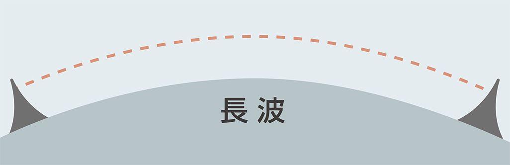 巨大アンテナから長波を飛ばす