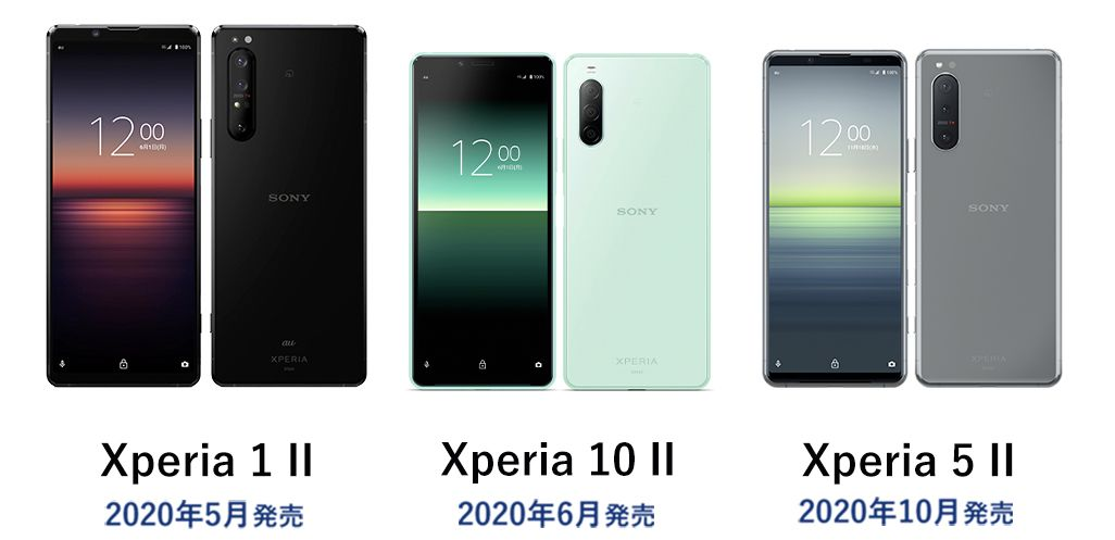 Xperia 1 II、Xperia 10 II、Xperia 5I