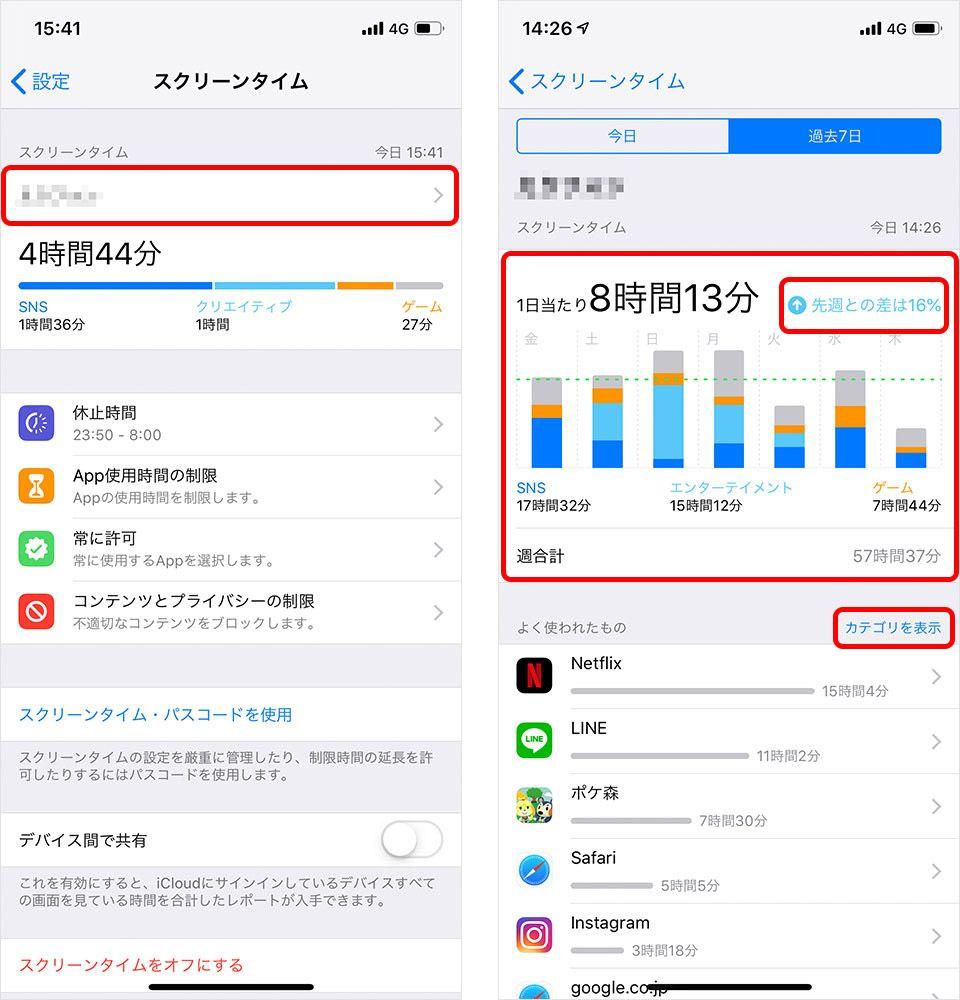 iPhone iOS 12 スクリーンタイム 合計時間