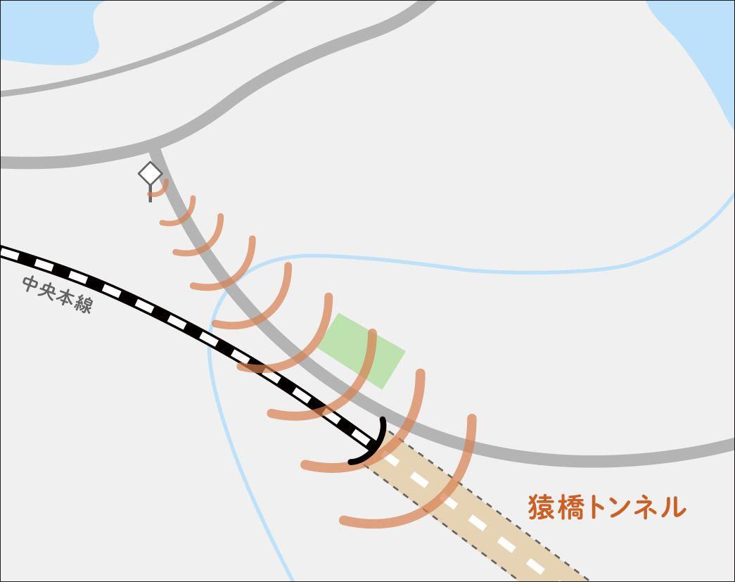 猿橋トンネルと基地局の位置関係