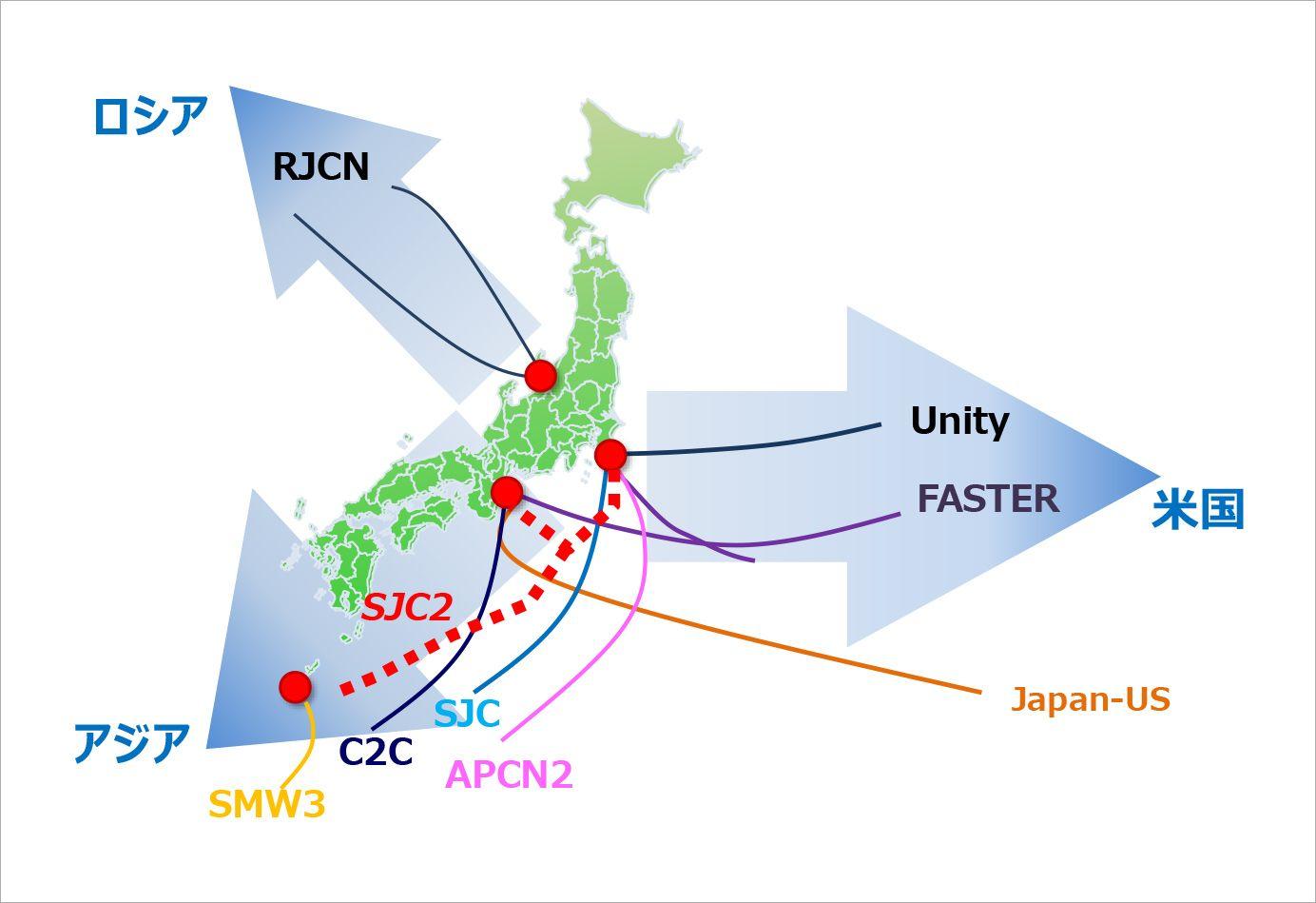 光海底ケーブルのネットワーク概念図