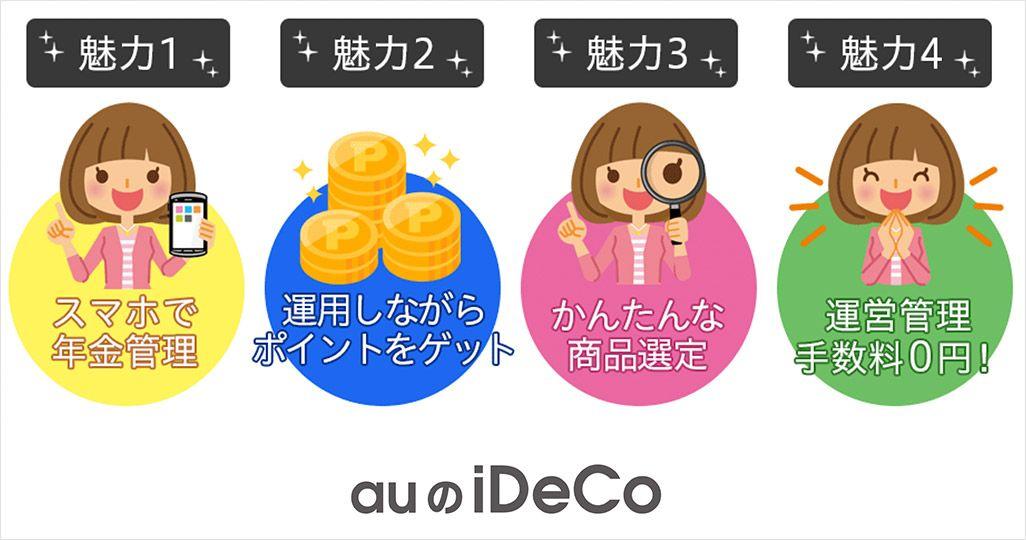 「auのiDeCo」4つの魅力