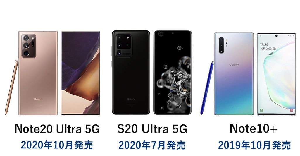 Galaxy Note20 Ultra 5G、Galaxy S20 Ultra 5G、Galaxy Note10+
