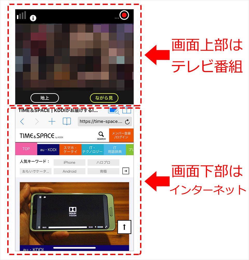 Xit(サイト)専用アプリ「ながら見」