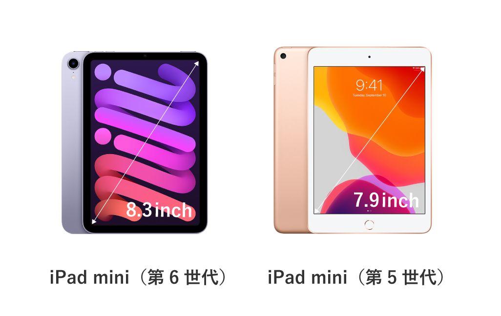iPad mini(第6世代)のディスプレイサイズ比較