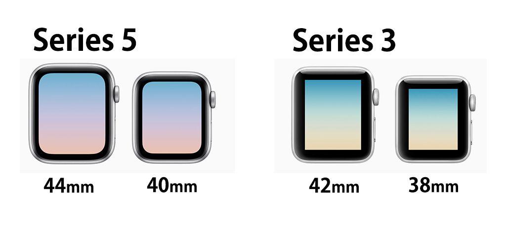 Apple Watchサイズ比較