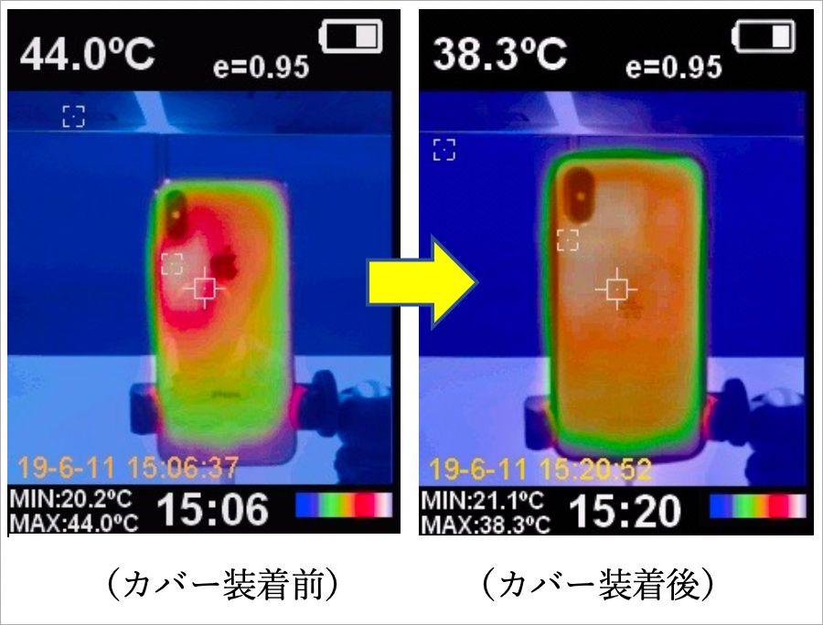冷却ケース(サンハヤト株式会社)