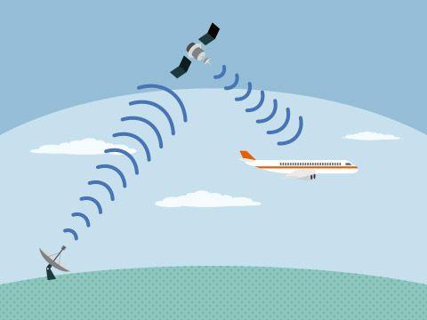 飛行機の中でWi-Fiが使える仕組み