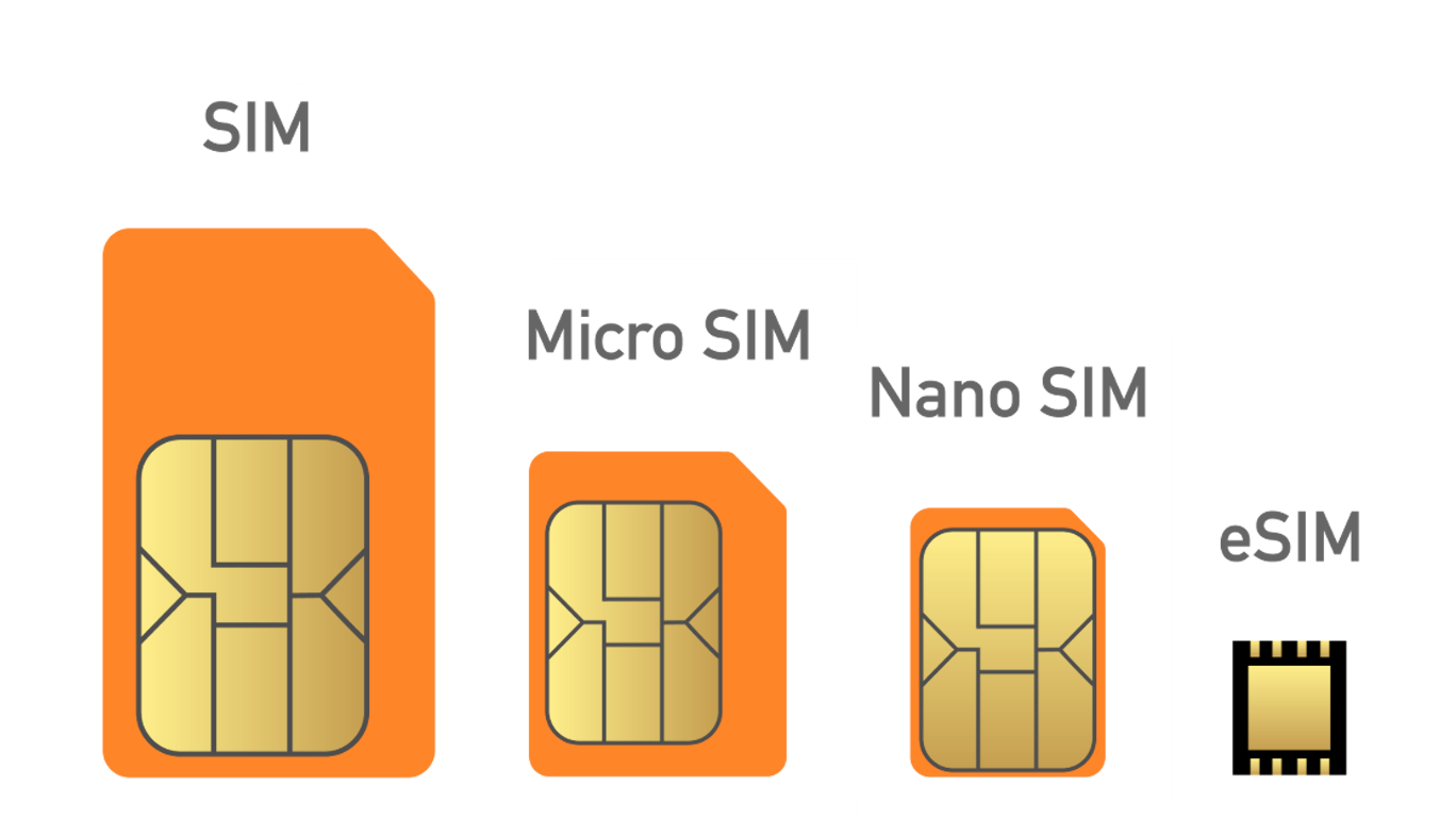 スマホのSIMカードの大きさ種類