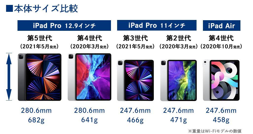 iPad ProとiPad Airの本体サイズ比較