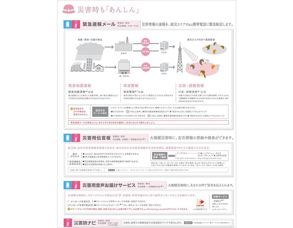 2012年6-8月のau総合カタログより