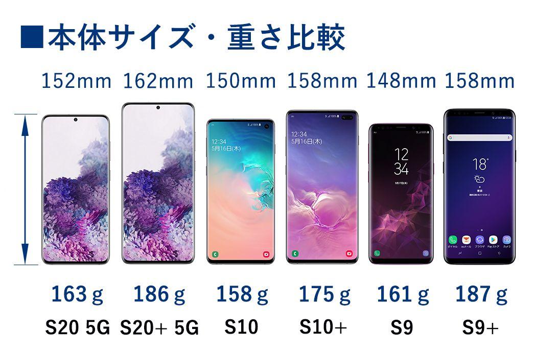 Galaxy S20 5G、S20+ 5G、S10、S10+、S9、S9+の本体サイズ・重さ比較