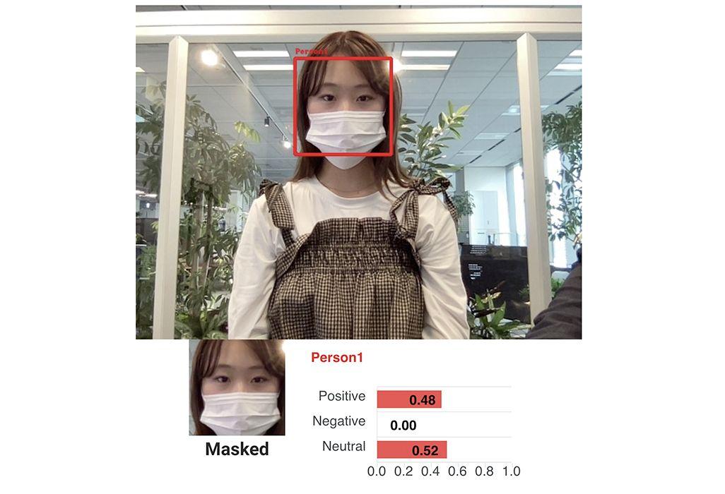 KDDIの顔領域適応型表情認識AI