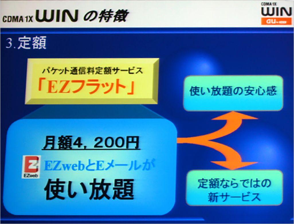 2003年11月発表の「EZフラット」