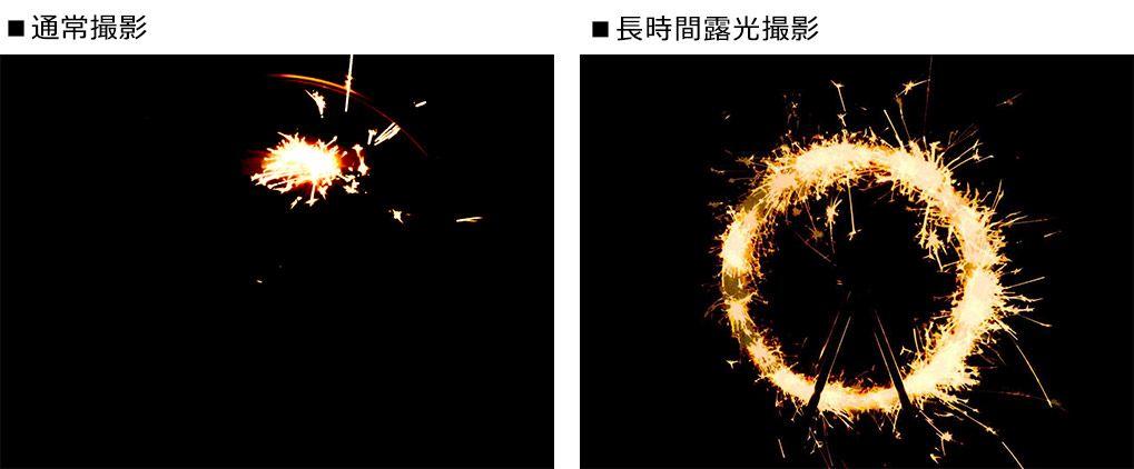 花火を車輪につけて長時間露光で撮影