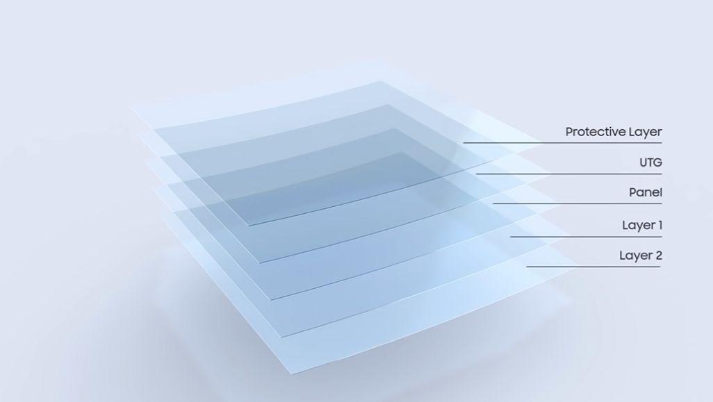 Galaxy折りたたみスマホの表面イメージ