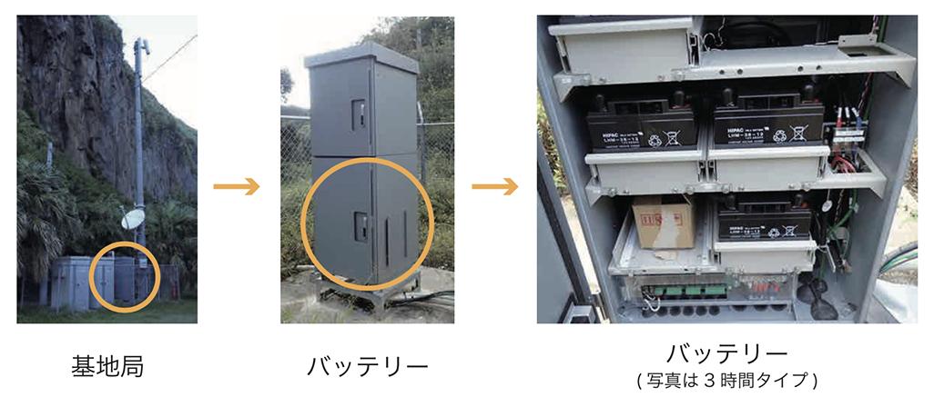 基地局とバッテリー