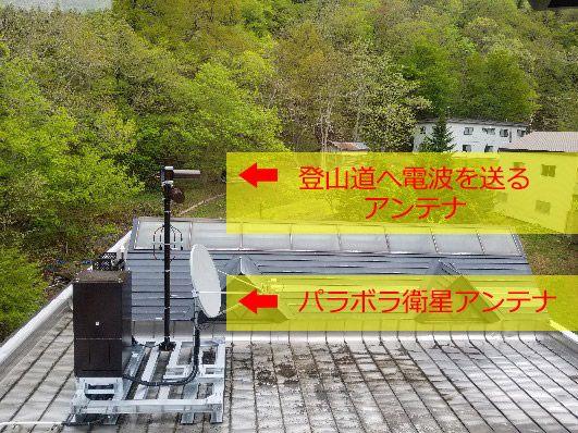 岩尾別温泉のホテル屋上から羅臼岳を狙うアンテナ