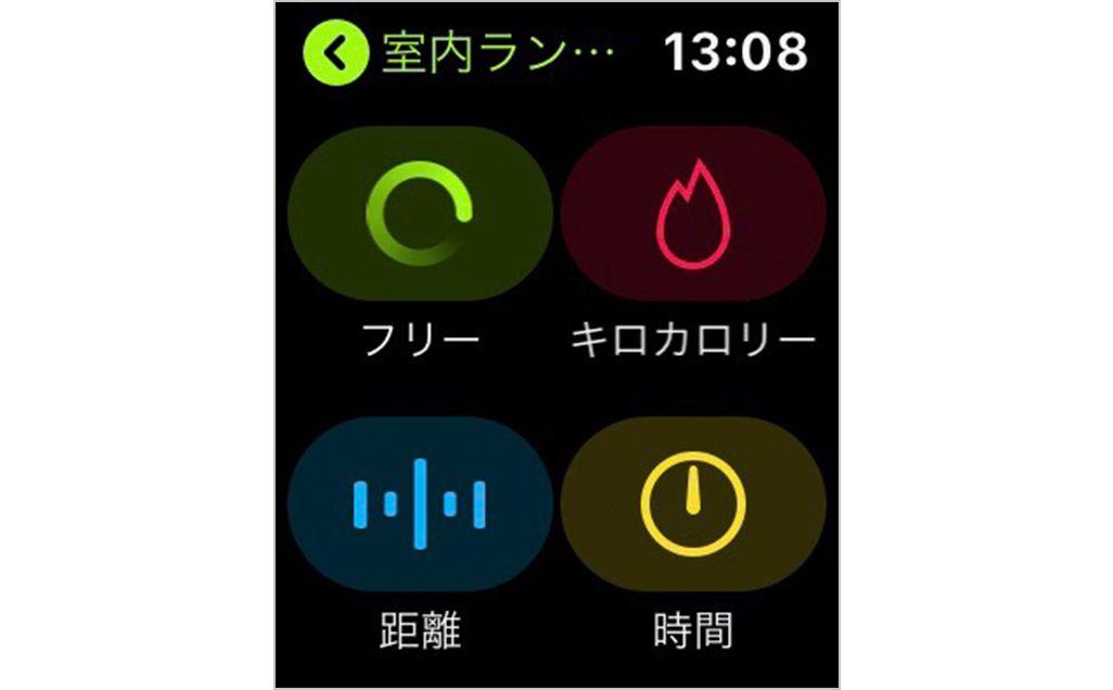 Apple Watchのワークアウト機能