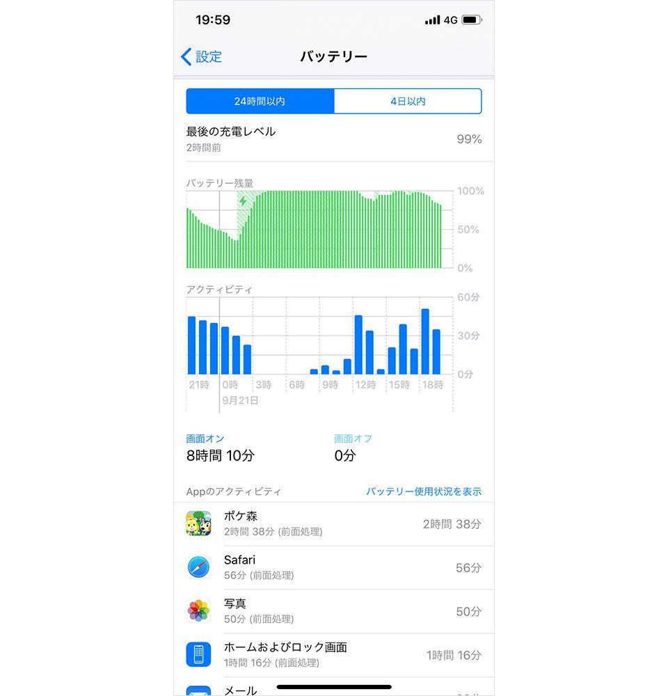 iOS 12の「バッテリー使用状況」
