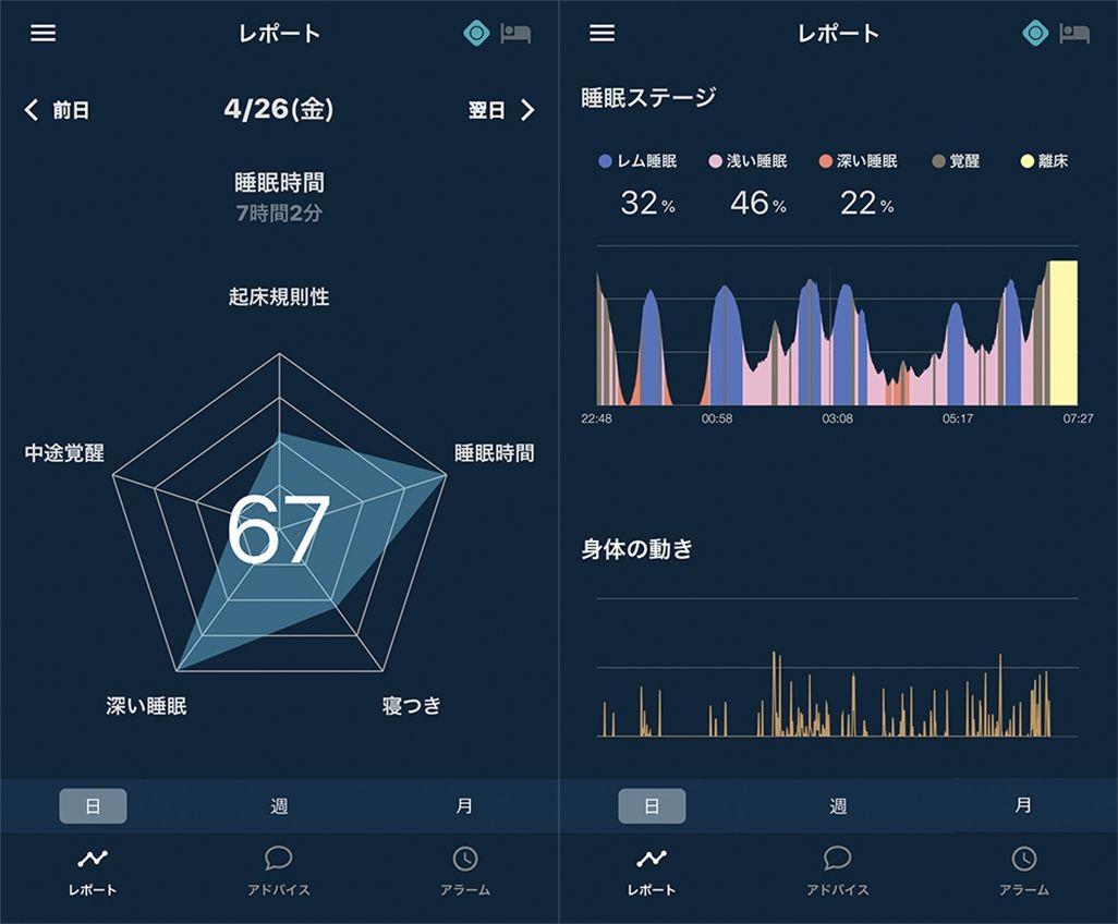 「au HOME」の睡眠モニターのアプリ画面