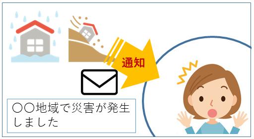 登録エリア災害・避難情報メール