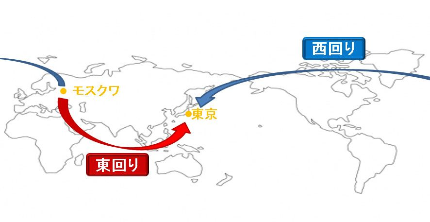 モスクワから東京にふたつのルートで映像が届く様子を表した模式図
