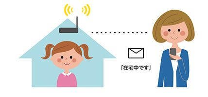 mamorino5では子どもが家に帰ってきたことが保護者のケータイに通知される