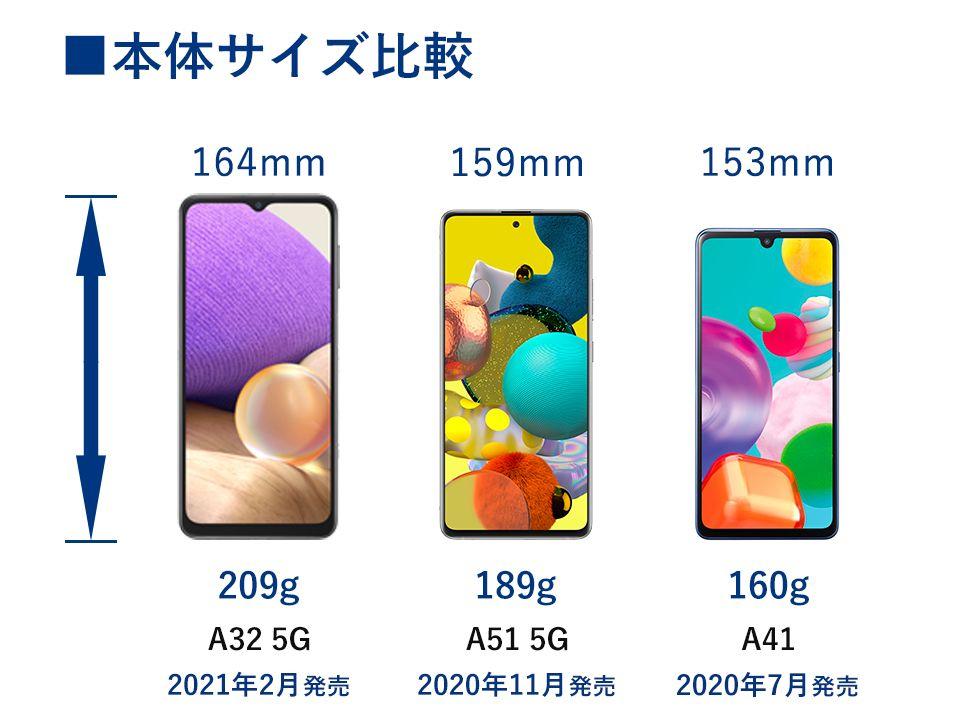 Galaxy a41 スクリーン ショット