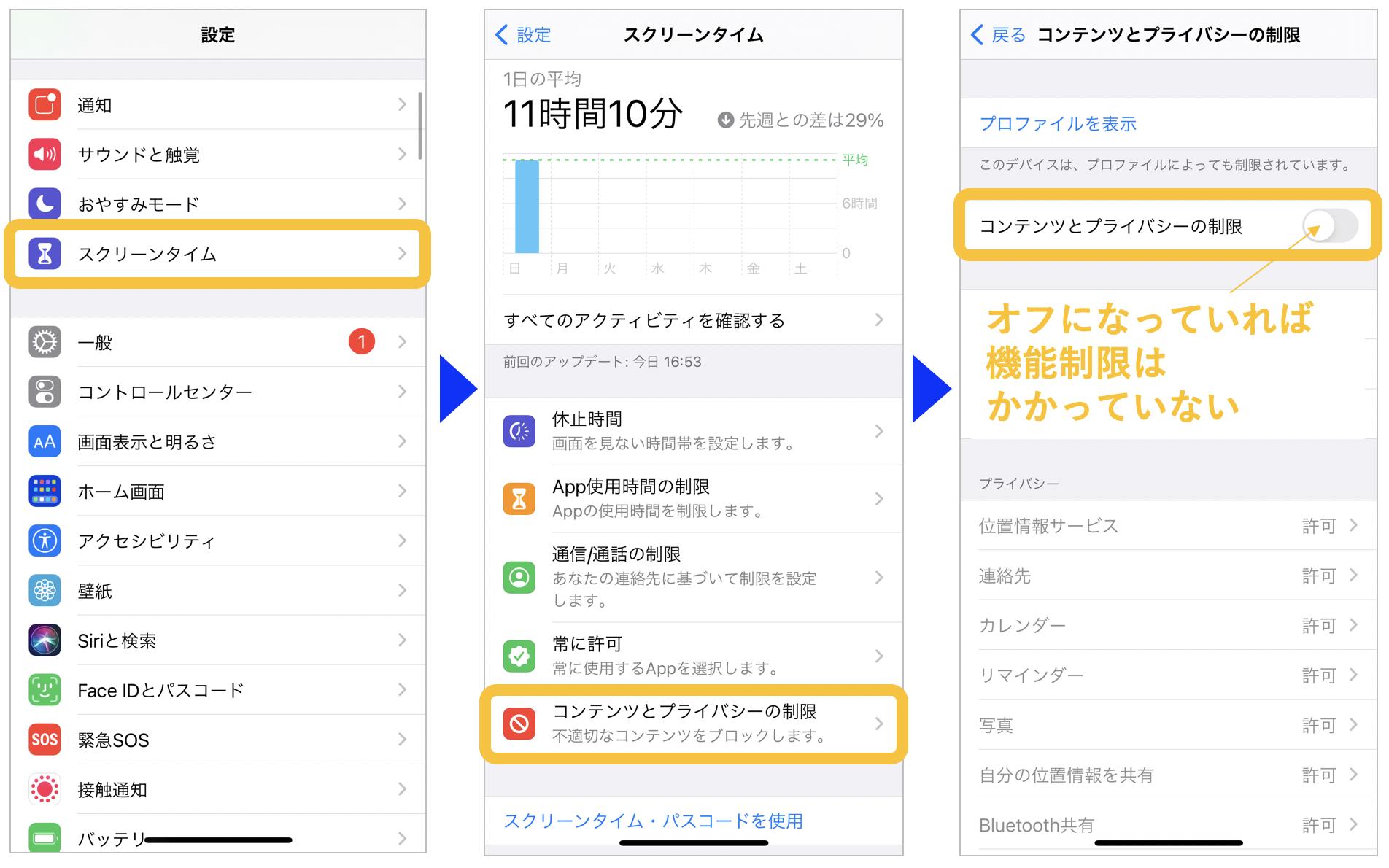iPhoneの機能制限の確認方法